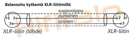 Supra EFF-I kytkentä XLR-liittimillä